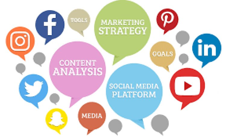 Using Social Media for Marketing Business Services
